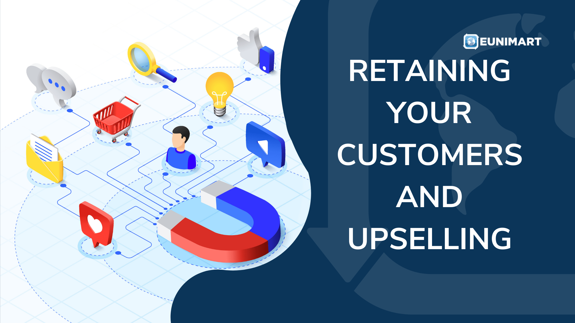 Retaining Your Customers and Up Selling