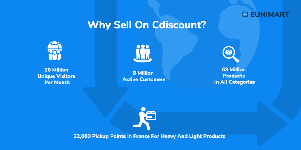 Why sell on Cdiscount