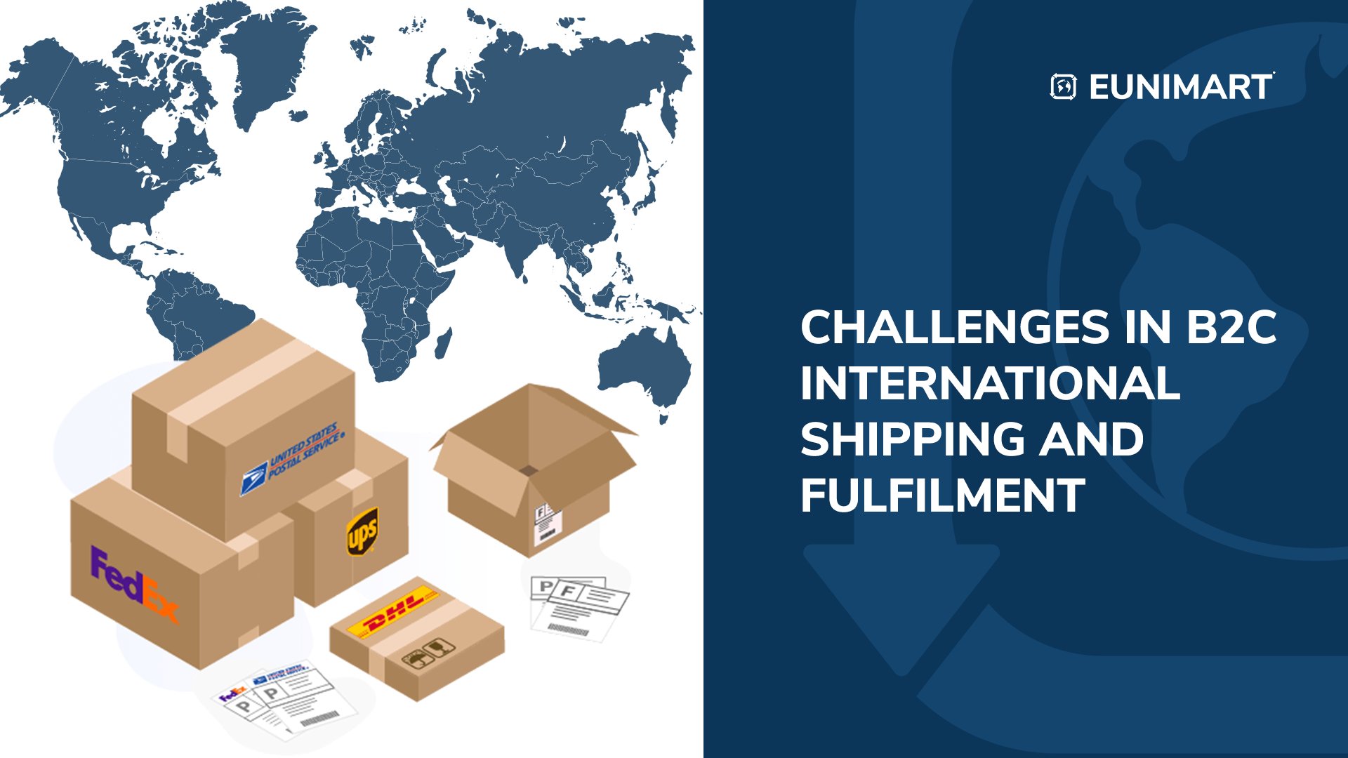 Challenges in B2C International Shipping and Fulfilment