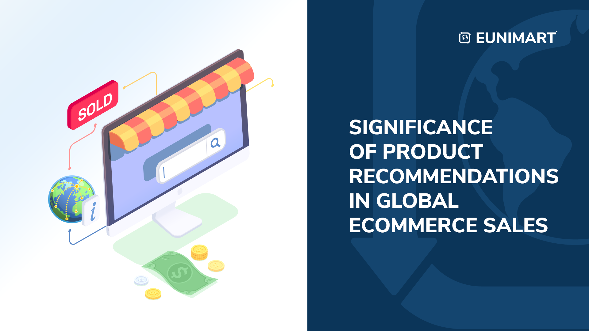 Significance of Product Recommendations in Global Ecommerce Sales